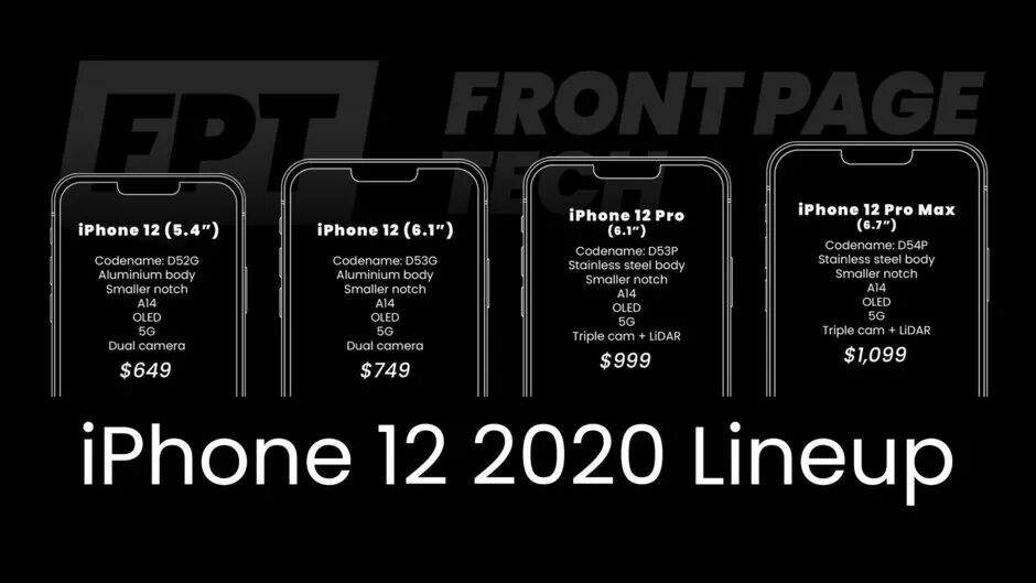 iPhone12 渲染图售价曝光