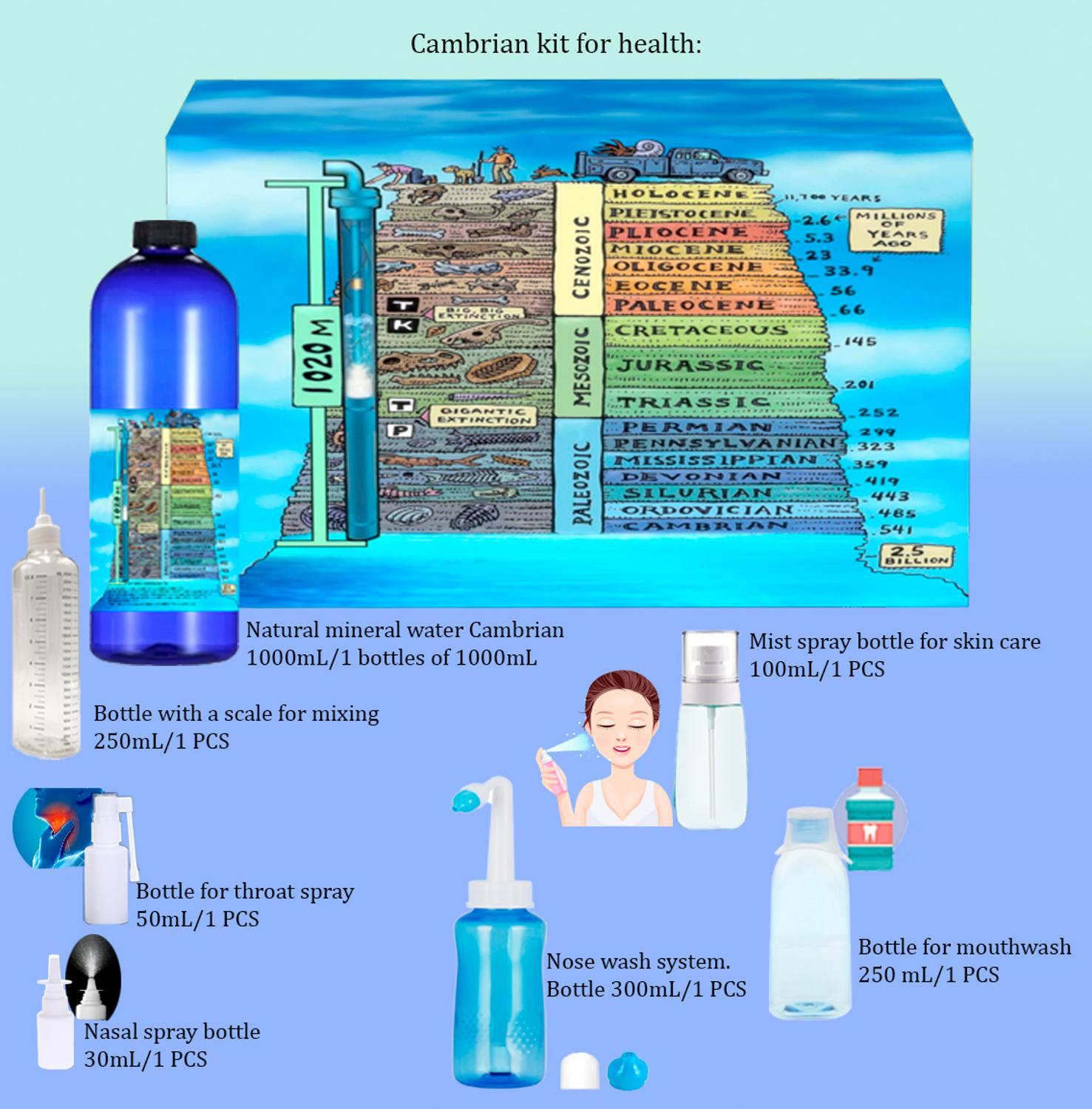Remedy For Mouthwash,Nose Wash,for Throat,Spray Mist For Skin-Care,Cambrian Mineral Water,Liquid Salt,Mineral Care