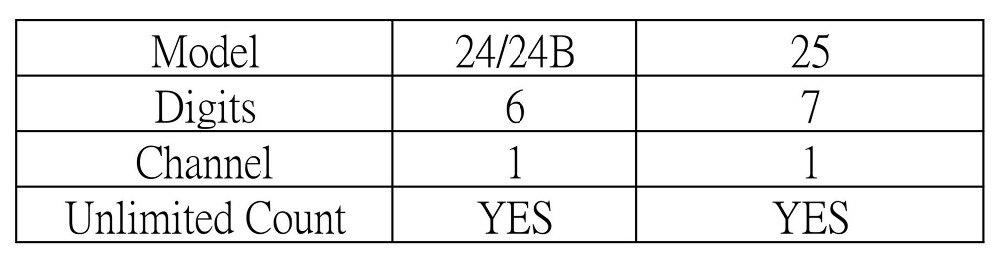24+24B+25比較表-1000