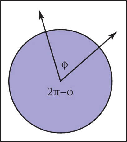 p000302_unit-circle