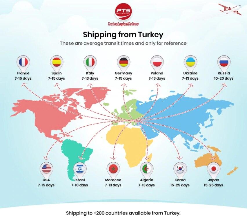 pts shipping