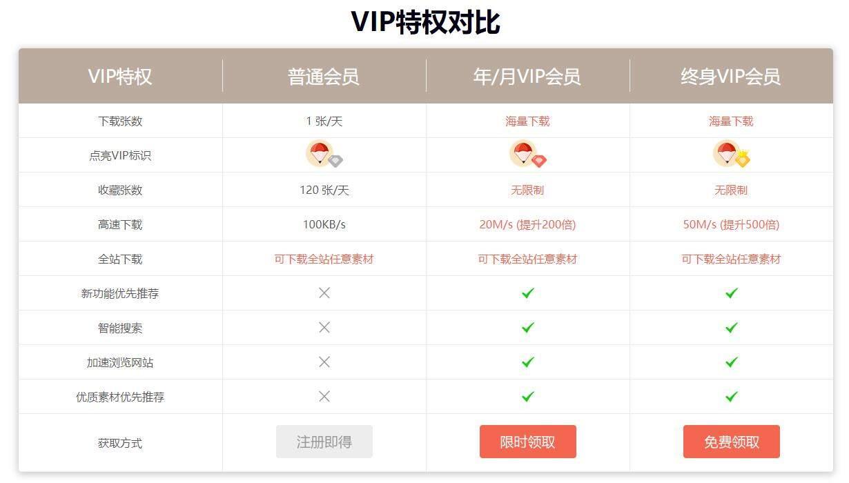免费限时领笔图素材网永久VIP
