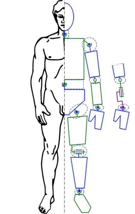 """是什么让人类""""一败涂地""""?布娃娃物理趣味史插图(3)"""