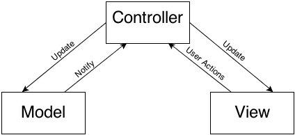设计模式与架构01-简介