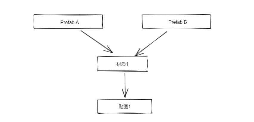 p003202_asset_ref