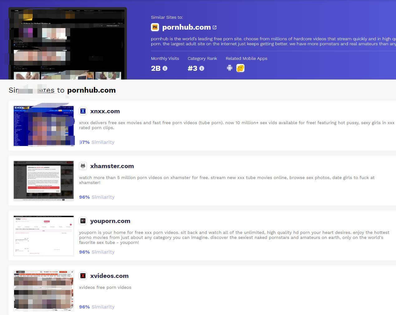 相似网站搜索Similarsites.com