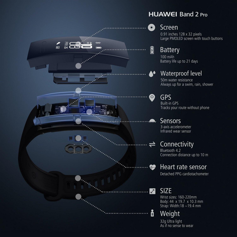 Orologio Huawei Fascia 2 Pro bracciale a catena per il fitness per il mobile Huawei (GPS integrato, sistema di Firstbeat). Colore Nero (Nero). - 2