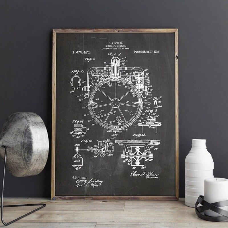 Gyrocompass-pósteres e impresiones Vintage de patente, brújula náutica, cuadro de arte de pared, pintura en lienzo, decoración de pared de aviación, Idea de regalo