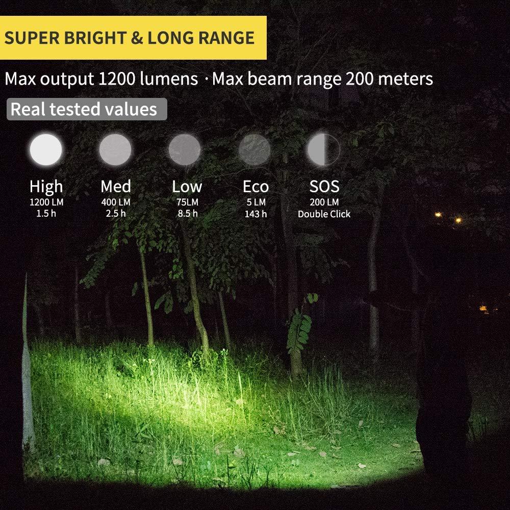 lowest price Newest Sensor LED Headlamp 5 T6 High Power lantern Head Lamp Waterproof LED Headlight Flashlight Head light rechargeable 18650