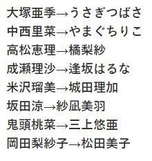AKB48 图片 第12张
