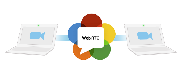 Firefox和chrome浏览器关闭webrtc方法