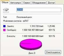 Меньше месяца до Нижнего Новгорода - очень быстро. Внутри Samsung.