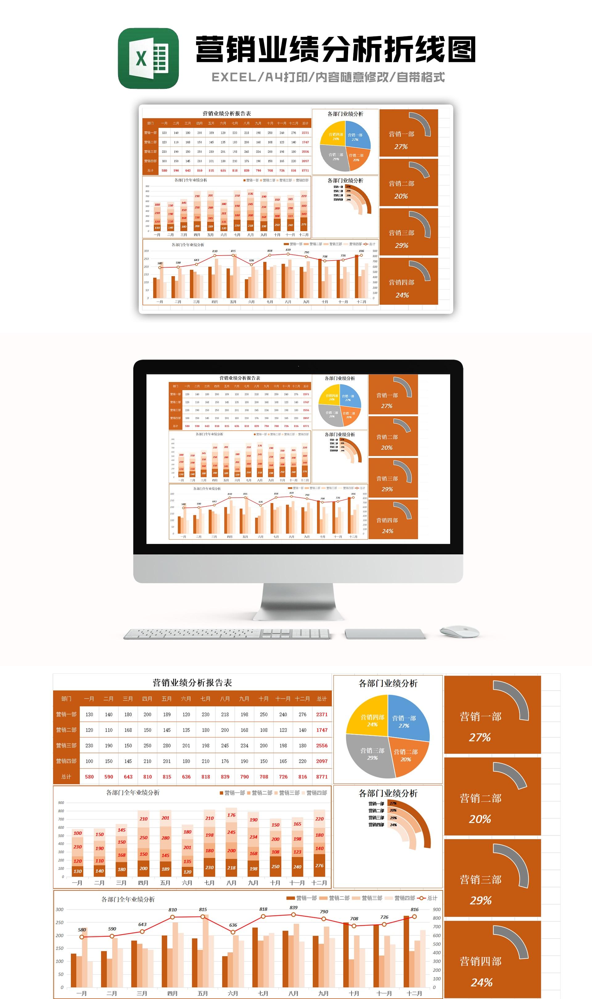 营销业绩分析折线图Excel模板