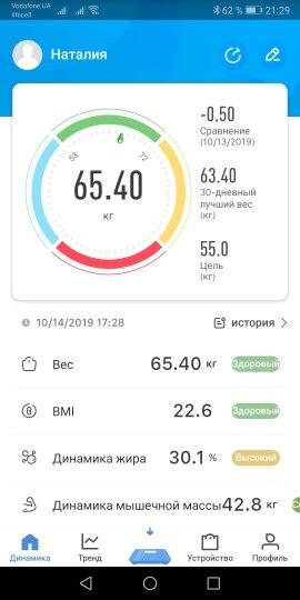 Balança de banheiro Escala Gordura Balança