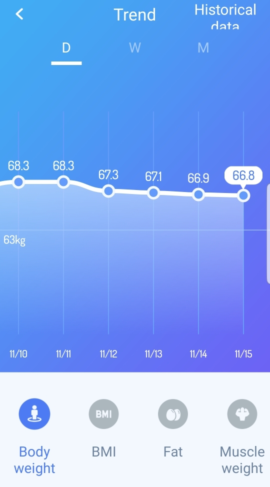 GASON S4 Body Fat Scale Floor Scientific Smart Electronic LED Digital Weight Bathroom Balance Bluetooth APP Android or IOS|fat scale|body fat scale|scale fat - AliExpress