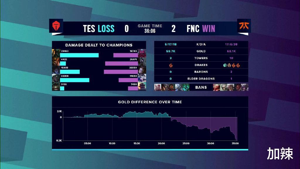 TES惊险晋级,赛后采访Karsa再次提起RNG,网友:他还是忘不了RNG插图(1)