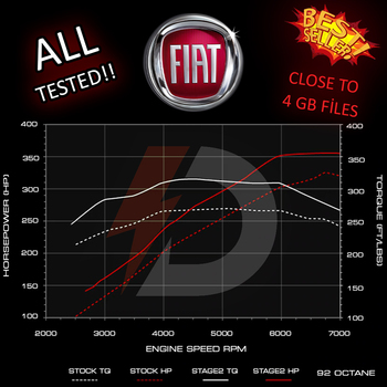FİAT ECU Map Tuning Files CLOSE TO 4 GB  Stage 1 + Stage 2  Remap Files Collection TESTED chip tuning stainless steel led bdm frame ecu chip tuning bracket with adapter set 4 probe pens