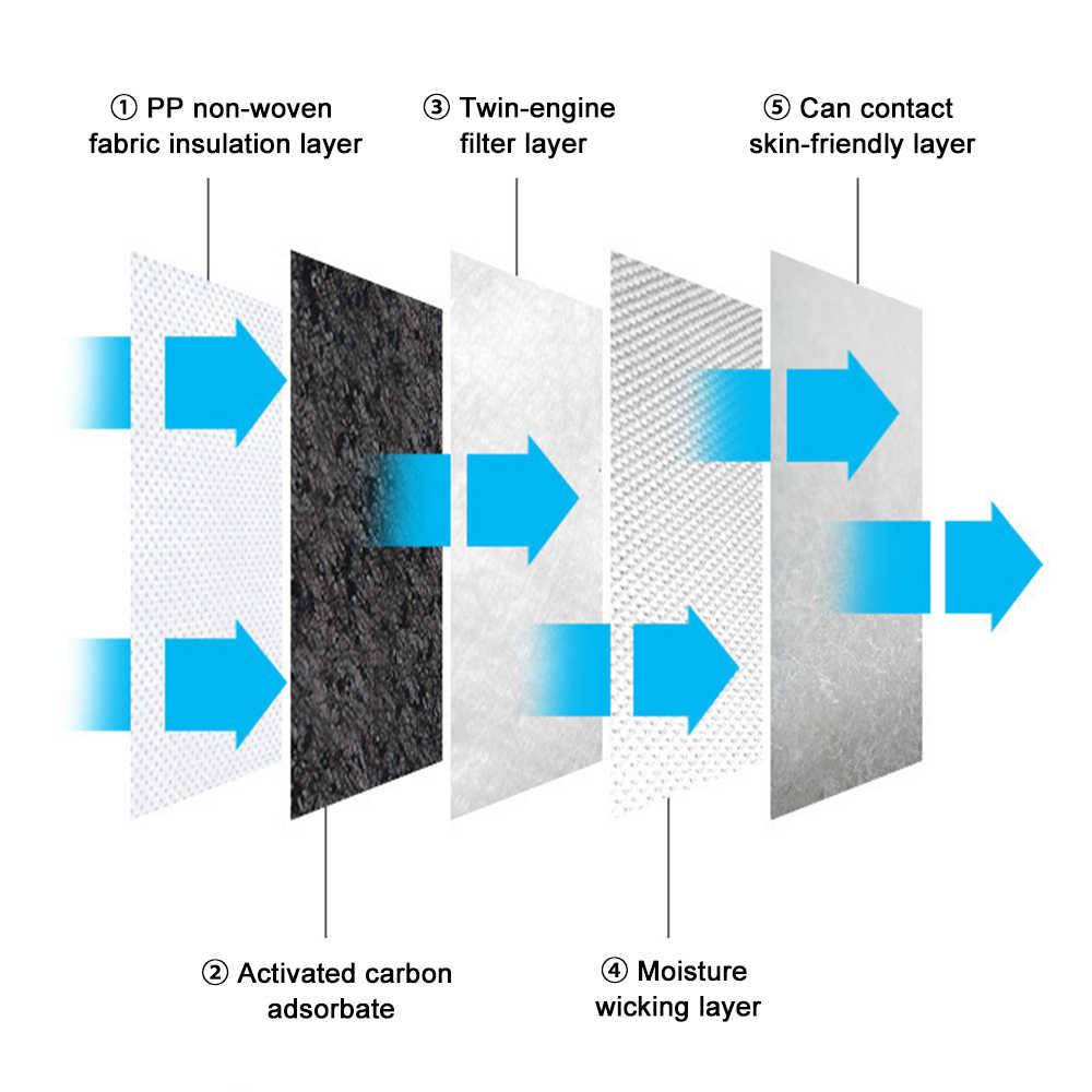 10 Pcs Filter Mask Respirator Bisa Dicuci dan Bisa Digunakan Kembali Debu Bergaya Anti Polusi PM 2.5 Masker PK Ffp3 Fpp3 FPP2 FFP2
