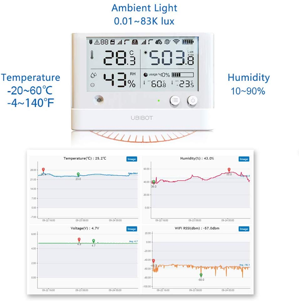 Image 2 - UbiBot Temperature Humidity Monitor Hygrometer Thermometer WiFi  /SIM Data logger Wireless Remote Alerts Cold store  GreenhouseHome  Automation Modules