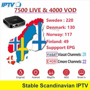 Scandinavian M3U IPTV Norway Finland Denmark Swedish USA 7500 LIVE Stable Nordic IPTV Subscription for Android Smart TV MAG(China)