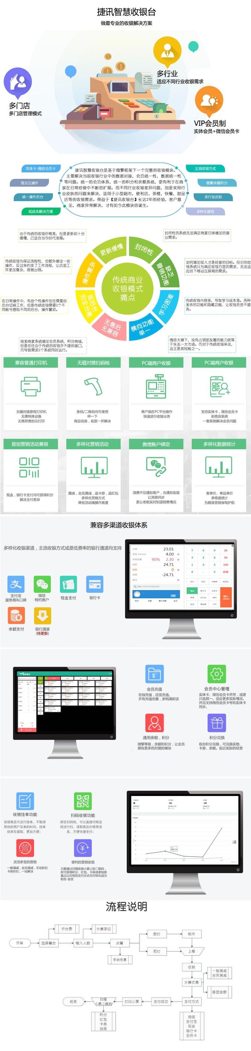 捷讯高级收银台4.7.8 高级版 正版打包 微信功能模块-52资源网