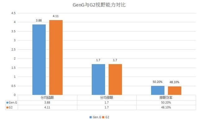 Gen.G对阵G2前瞻:最后一张四强门票花落谁家?插图(2)