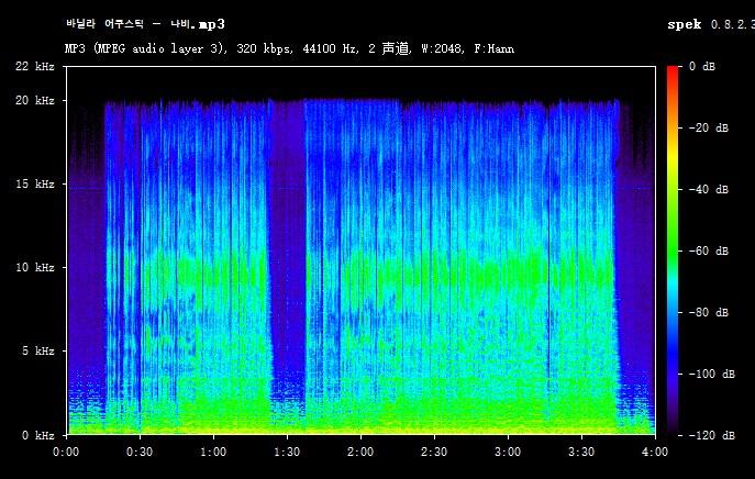 Vanilla Acoustic - 나비